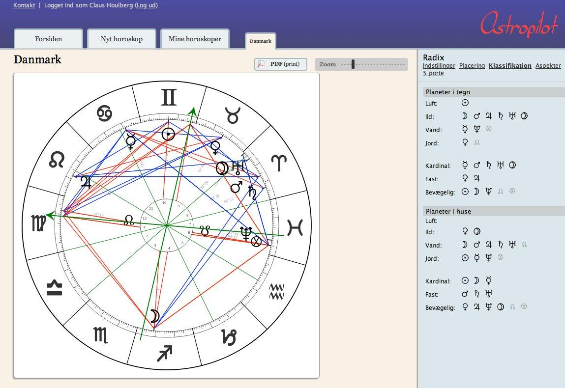 astropilot-horoskop